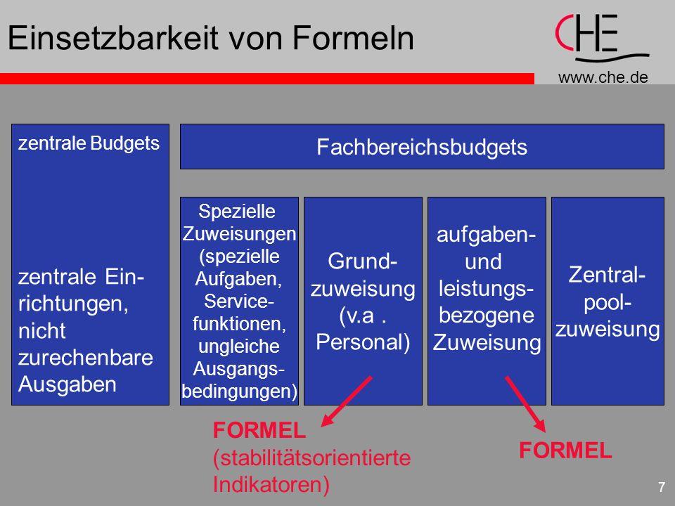 Einsetzbarkeit von Formeln
