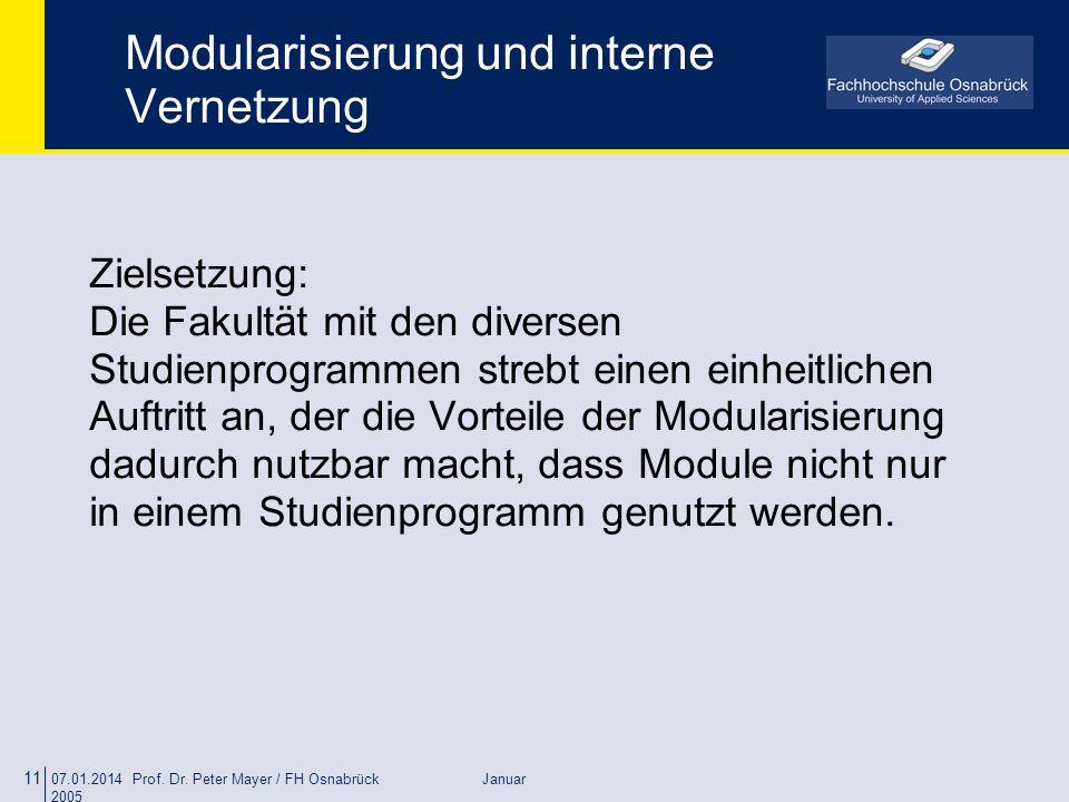 Modularisierung und interne Vernetzung