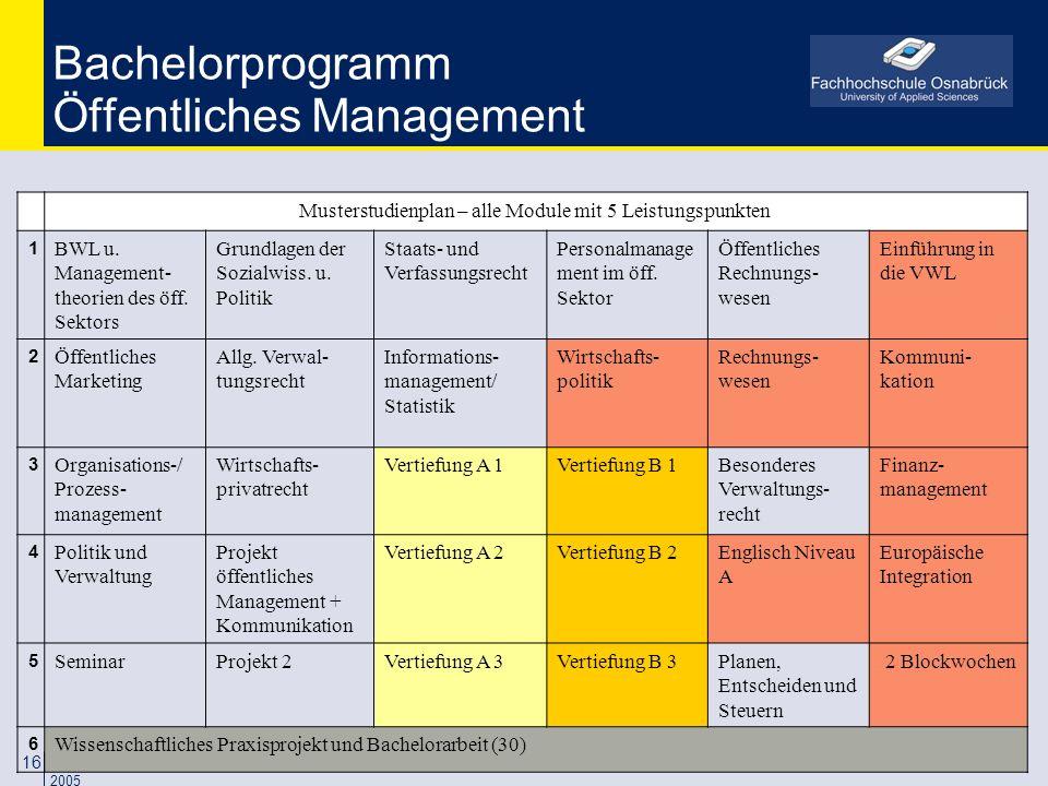Bachelorprogramm Öffentliches Management