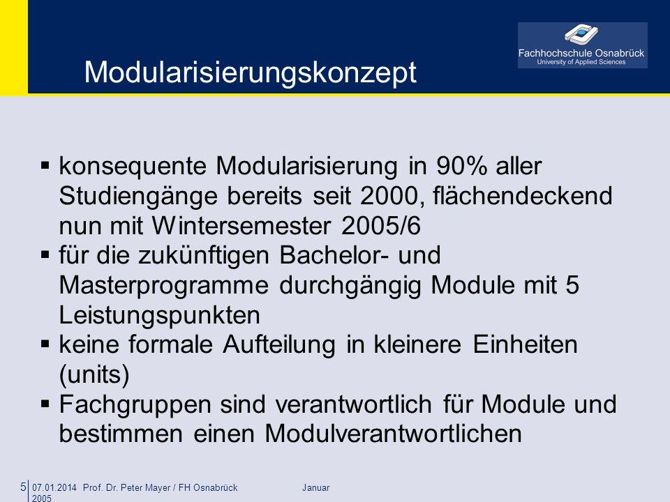 Modularisierungskonzept