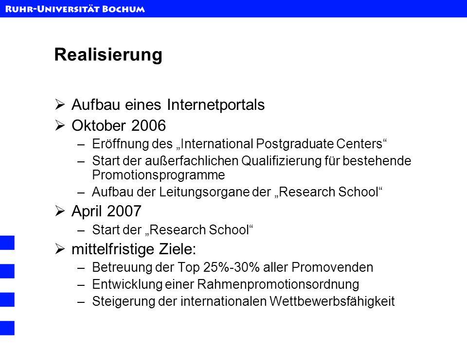 Realisierung Aufbau eines Internetportals Oktober 2006 April 2007