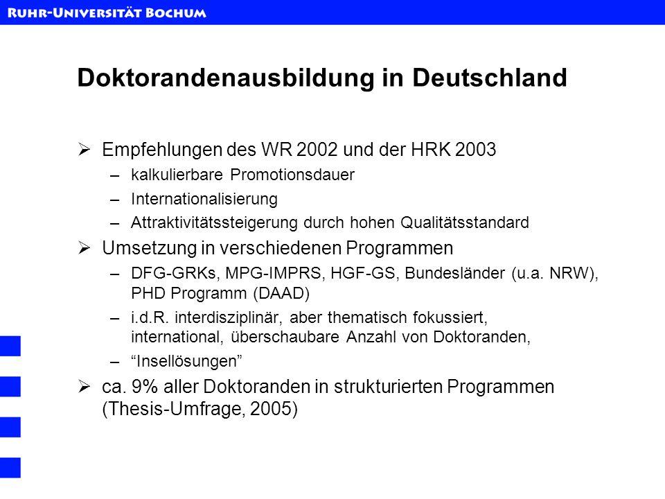 Doktorandenausbildung in Deutschland