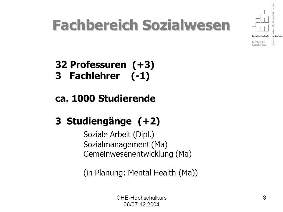 Fachbereich Sozialwesen
