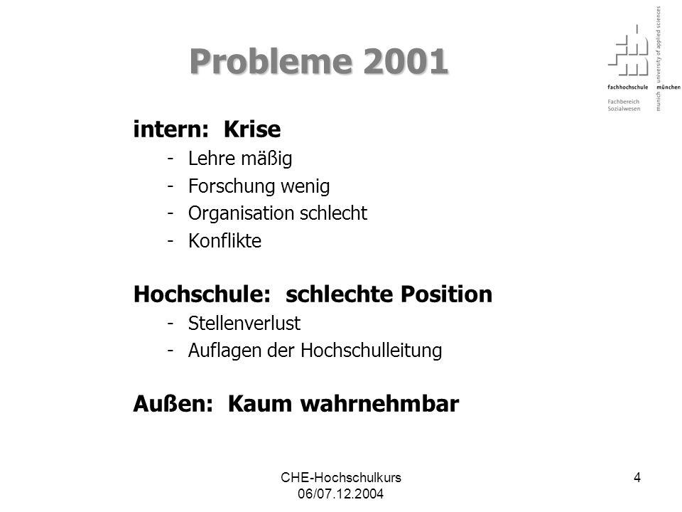 Probleme 2001 intern: Krise Hochschule: schlechte Position