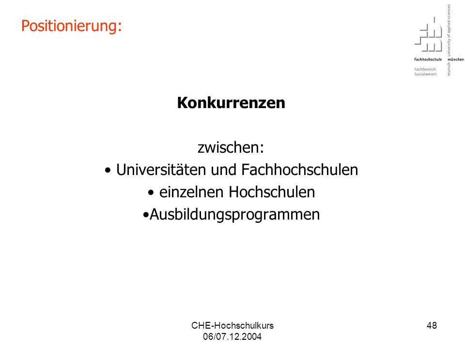 Universitäten und Fachhochschulen einzelnen Hochschulen