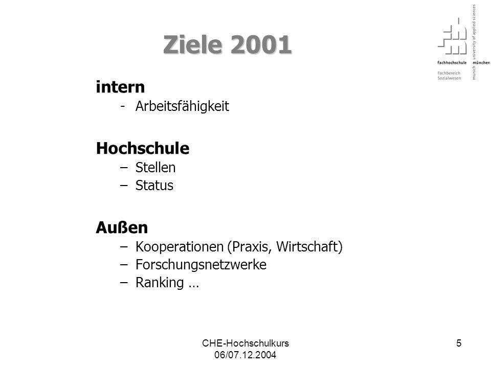 Ziele 2001 intern Hochschule Außen Arbeitsfähigkeit Stellen Status