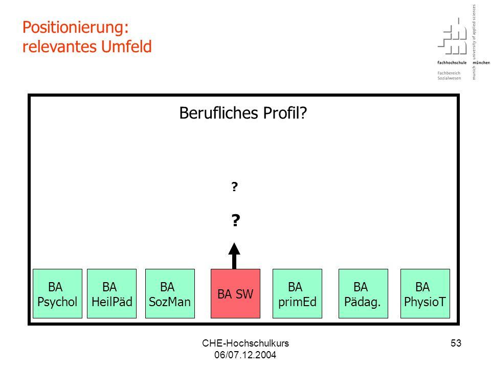 Berufliches Profil Positionierung: relevantes Umfeld BA Psychol