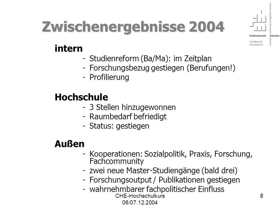 Zwischenergebnisse 2004 intern Hochschule Außen