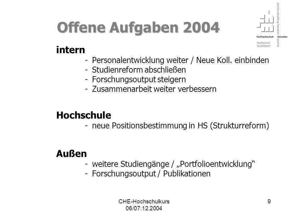 Offene Aufgaben 2004 intern Hochschule Außen
