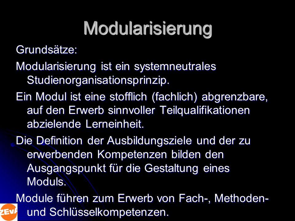 Modularisierung Grundsätze: