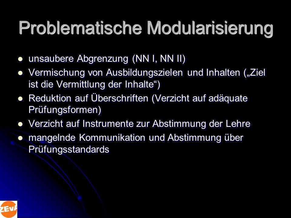 Problematische Modularisierung