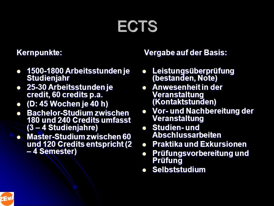 ECTS Kernpunkte: 1500-1800 Arbeitsstunden je Studienjahr