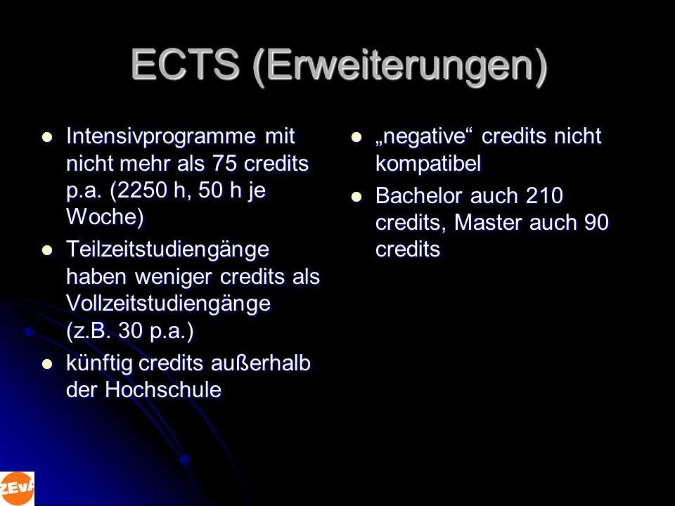 ECTS (Erweiterungen) Intensivprogramme mit nicht mehr als 75 credits p.a. (2250 h, 50 h je Woche)