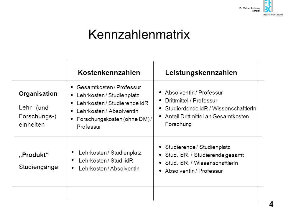 Kennzahlenmatrix Kostenkennzahlen. Leistungskennzahlen. · Gesamtkosten / Professur. Lehrkosten / Studienplatz.