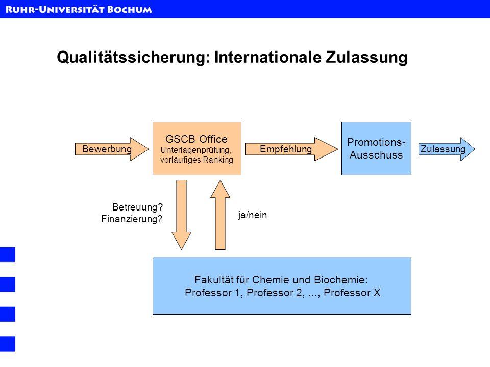 Qualitätssicherung: Internationale Zulassung