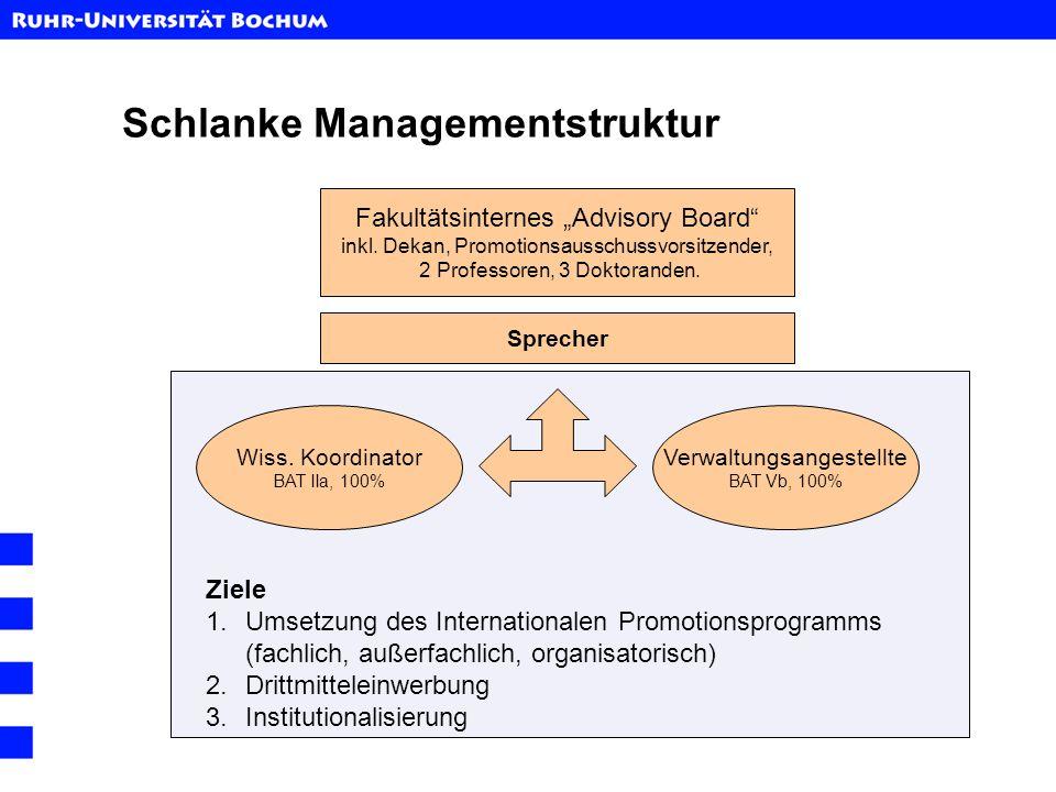 Schlanke Managementstruktur