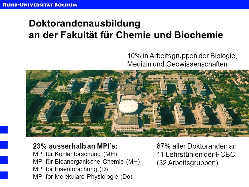 Doktorandenausbildung an der Fakultät für Chemie und Biochemie