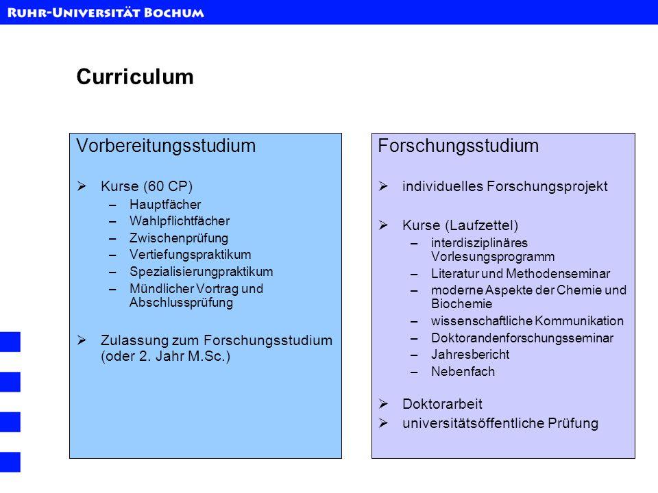 Curriculum Vorbereitungsstudium Forschungsstudium Kurse (60 CP)