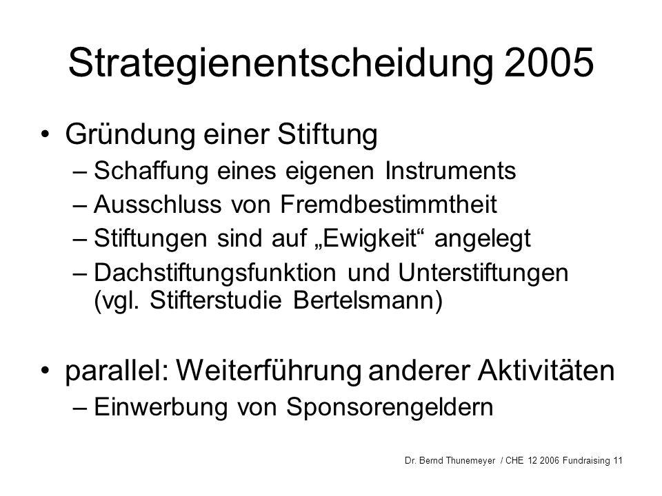 Strategienentscheidung 2005