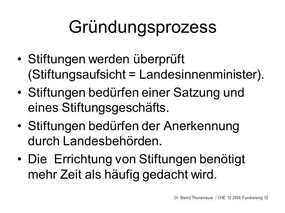 Gründungsprozess Stiftungen werden überprüft (Stiftungsaufsicht = Landesinnenminister).
