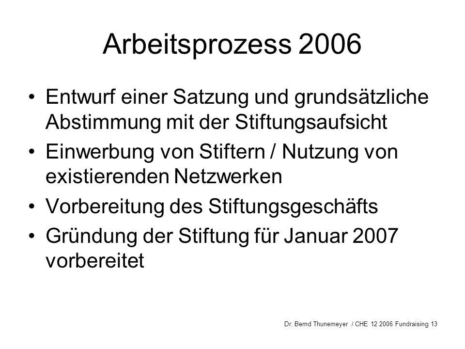 Arbeitsprozess 2006 Entwurf einer Satzung und grundsätzliche Abstimmung mit der Stiftungsaufsicht.