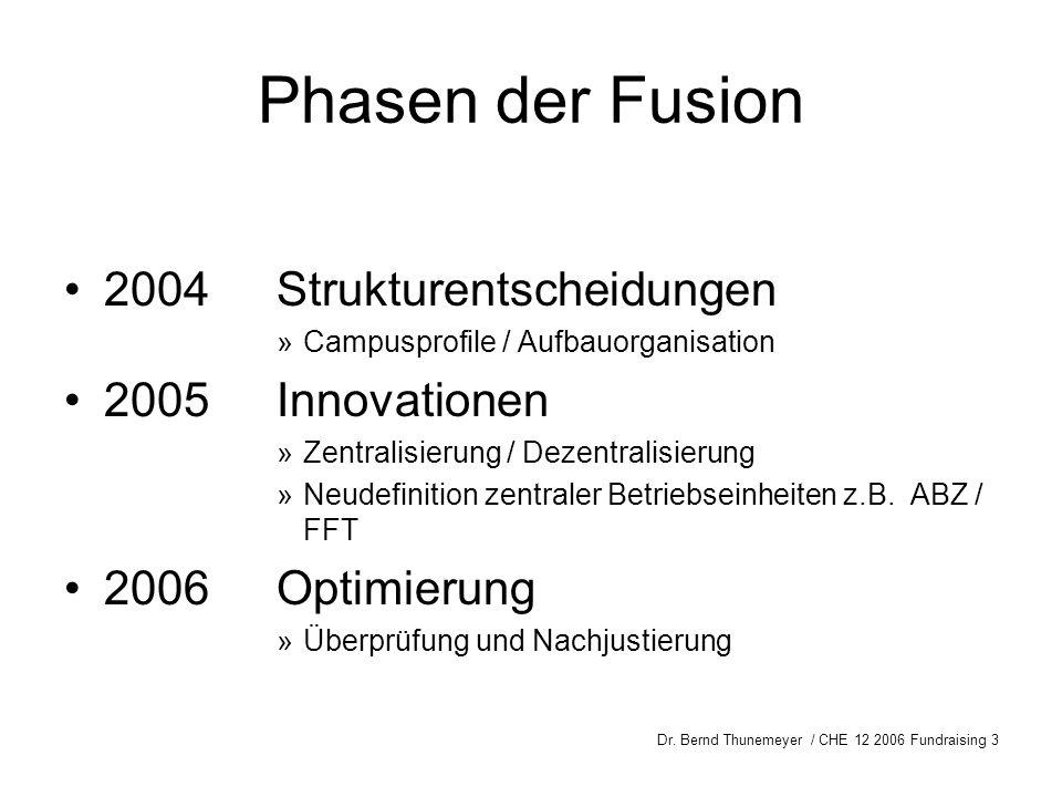 Phasen der Fusion 2004 Strukturentscheidungen 2005 Innovationen
