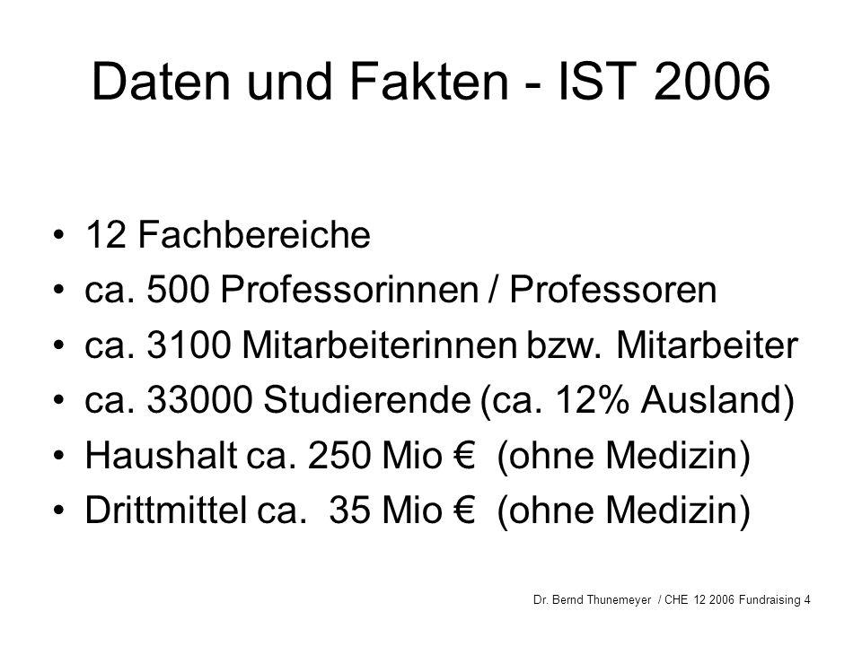 Daten und Fakten - IST 2006 12 Fachbereiche
