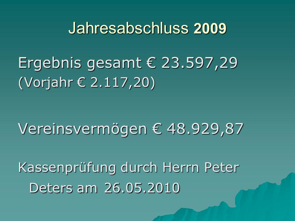 Jahresabschluss 2009 Ergebnis gesamt € 23.597,29