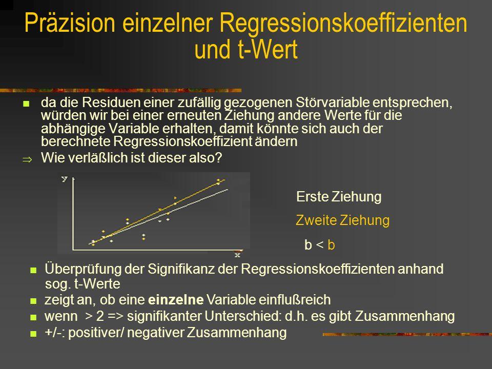 Präzision einzelner Regressionskoeffizienten und t-Wert