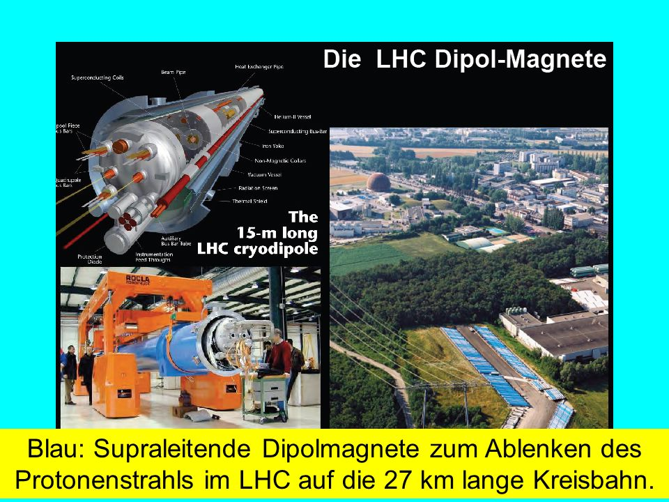 Blau: Supraleitende Dipolmagnete zum Ablenken des Protonenstrahls im LHC auf die 27 km lange Kreisbahn.
