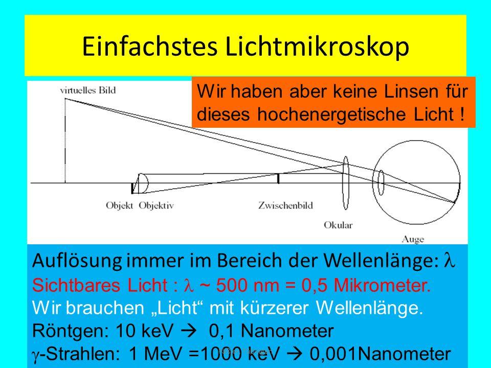 Einfachstes Lichtmikroskop