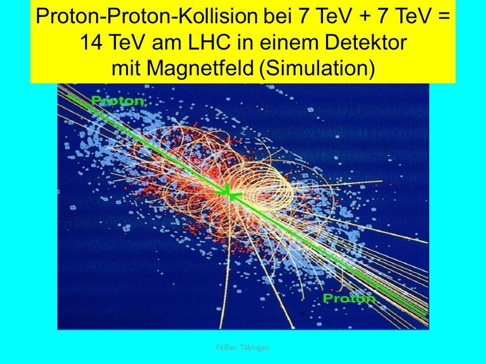 mit Magnetfeld (Simulation)