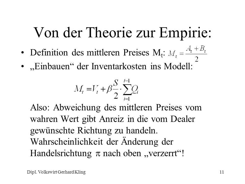 Von der Theorie zur Empirie: