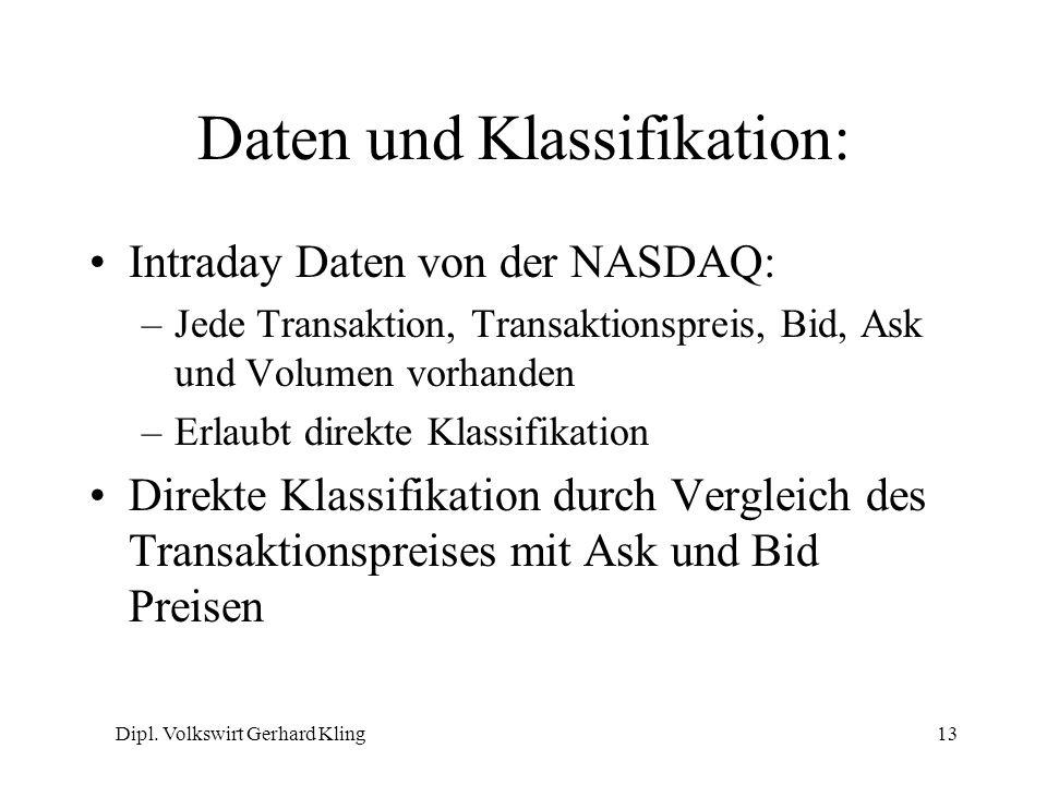 Daten und Klassifikation: