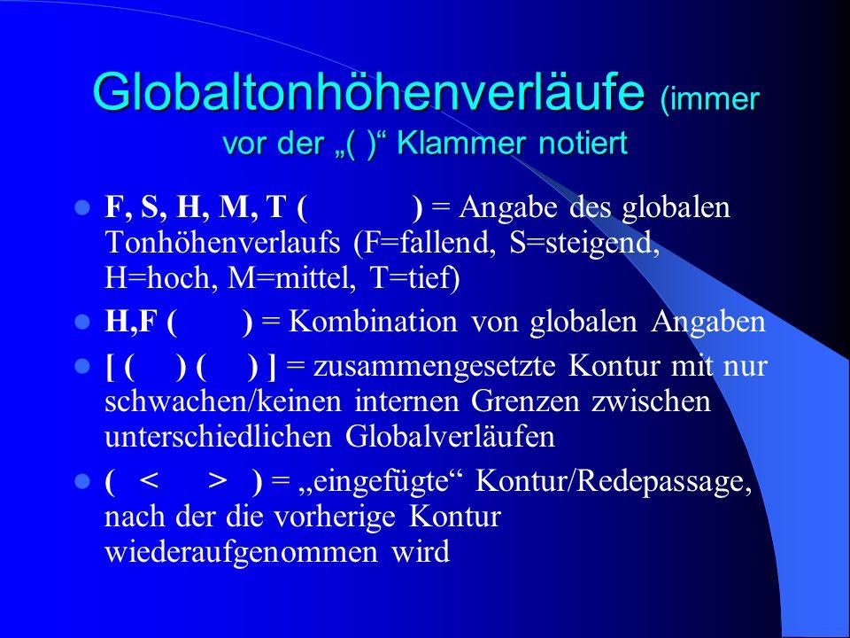 """Globaltonhöhenverläufe (immer vor der """"( ) Klammer notiert"""
