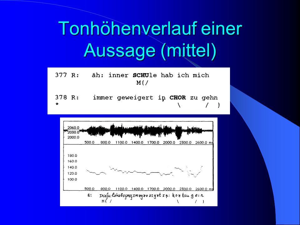 Tonhöhenverlauf einer Aussage (mittel)