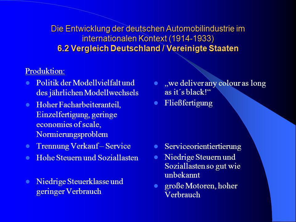 Die Entwicklung der deutschen Automobilindustrie im internationalen Kontext (1914-1933) 6.2 Vergleich Deutschland / Vereinigte Staaten