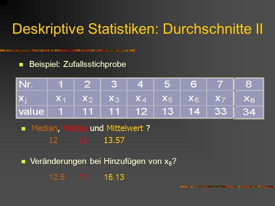Deskriptive Statistiken: Durchschnitte II