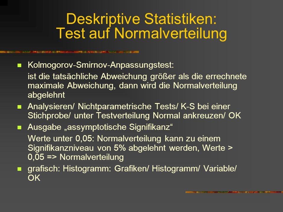 Deskriptive Statistiken: Test auf Normalverteilung