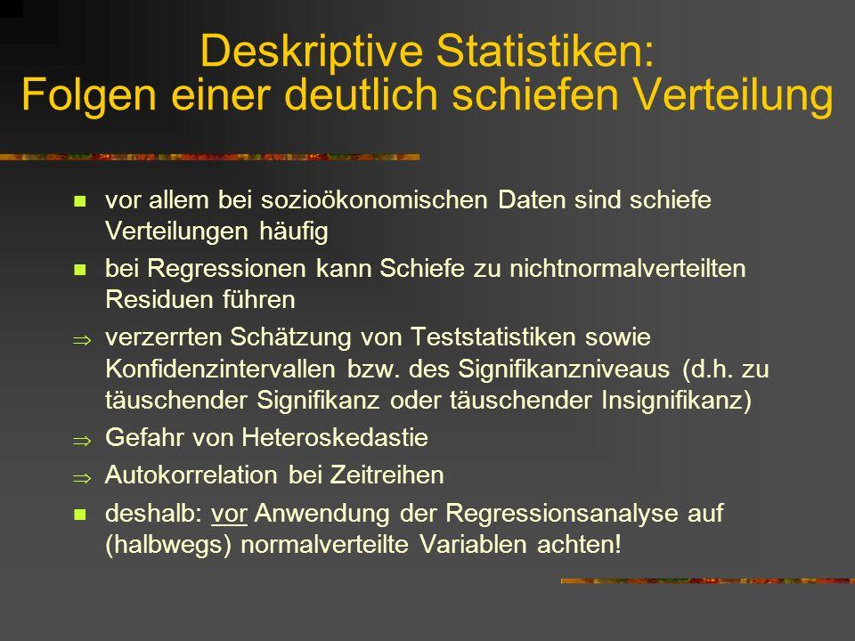 Deskriptive Statistiken: Folgen einer deutlich schiefen Verteilung