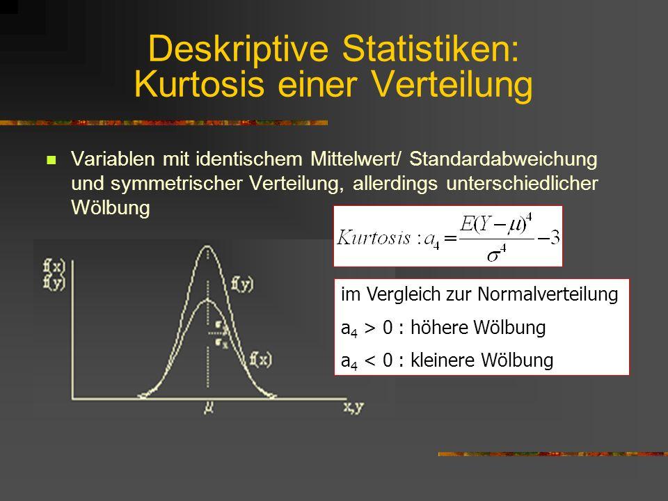 Deskriptive Statistiken: Kurtosis einer Verteilung