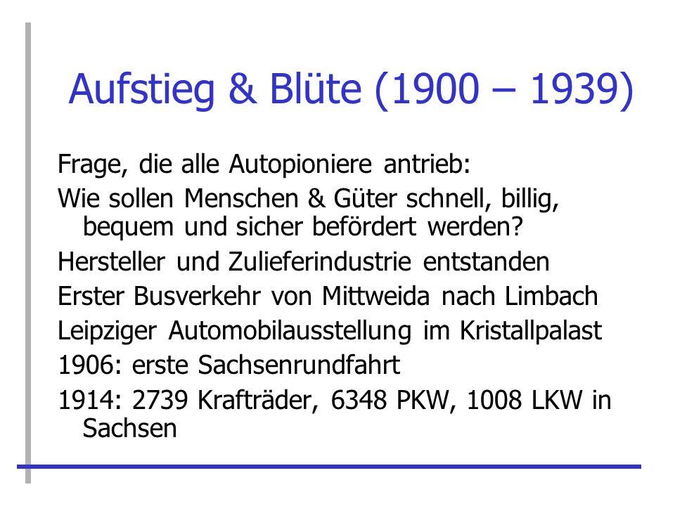 Aufstieg & Blüte (1900 – 1939) Frage, die alle Autopioniere antrieb: