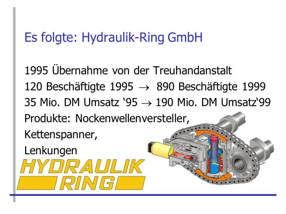 Es folgte: Hydraulik-Ring GmbH