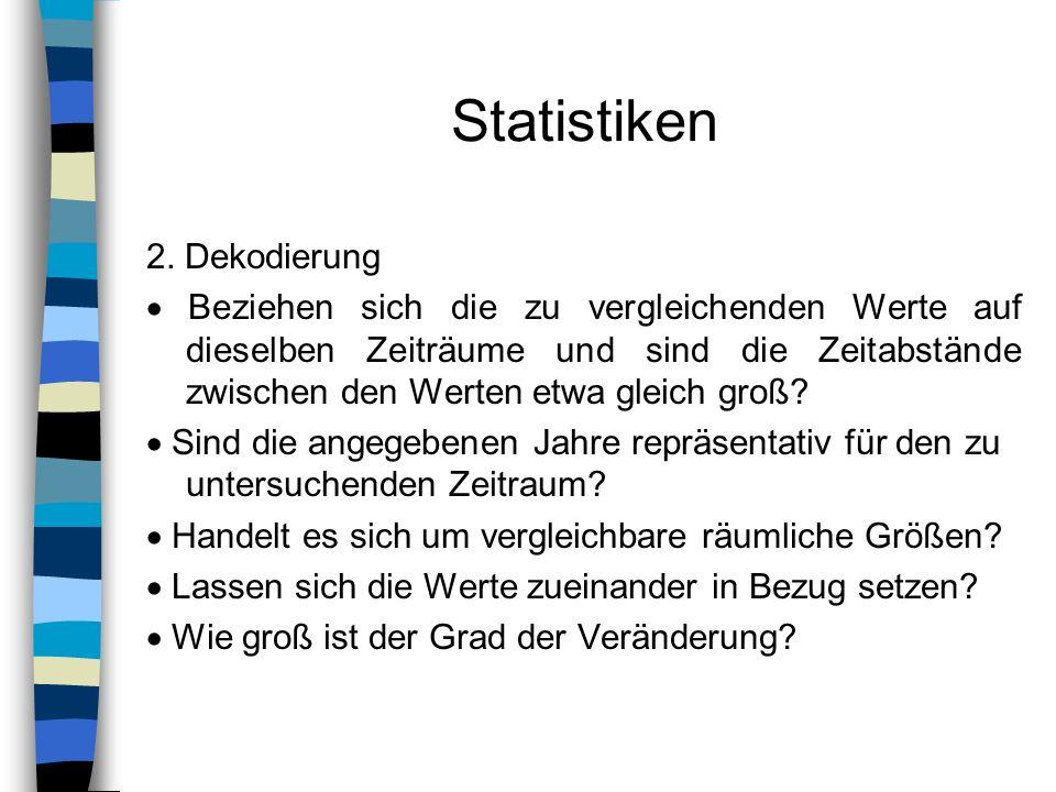 Statistiken 2. Dekodierung