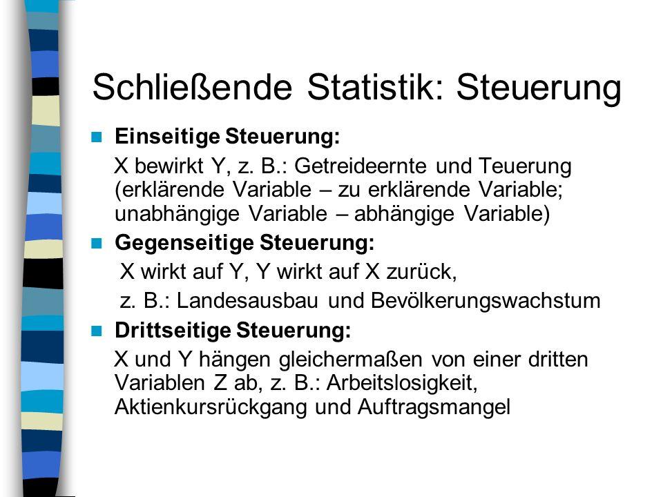 Schließende Statistik: Steuerung