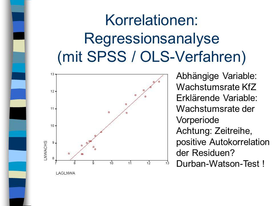 Korrelationen: Regressionsanalyse (mit SPSS / OLS-Verfahren)