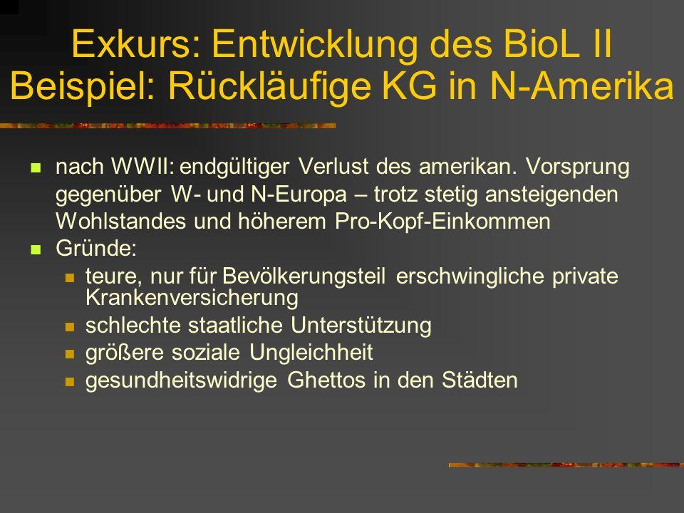 Exkurs: Entwicklung des BioL II Beispiel: Rückläufige KG in N-Amerika