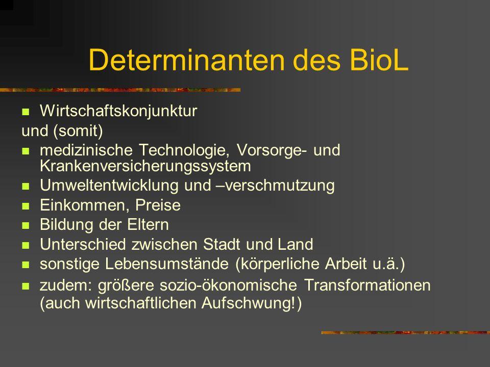 Determinanten des BioL