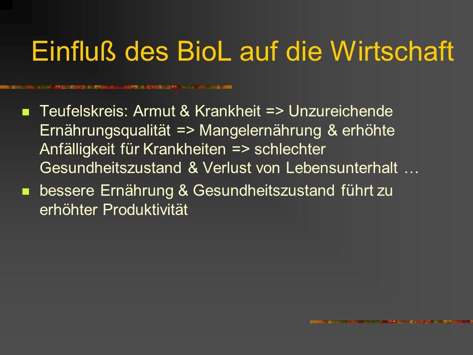 Einfluß des BioL auf die Wirtschaft