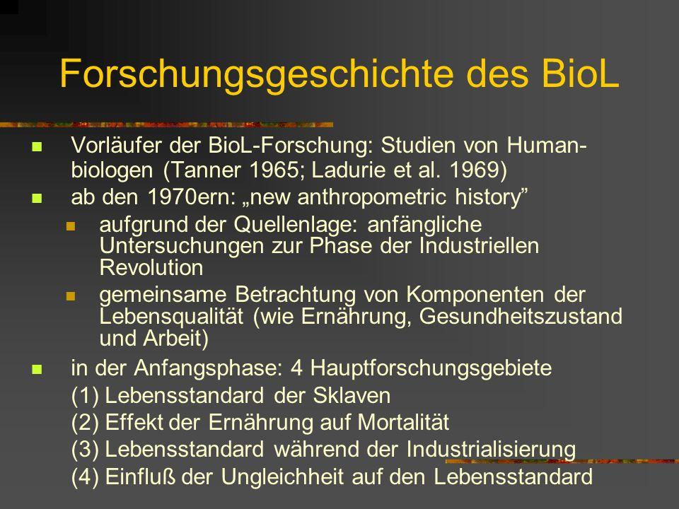 Forschungsgeschichte des BioL